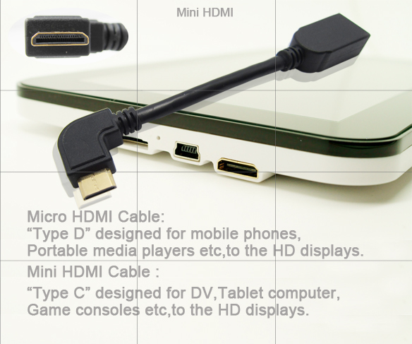 Mini HDMI Cable